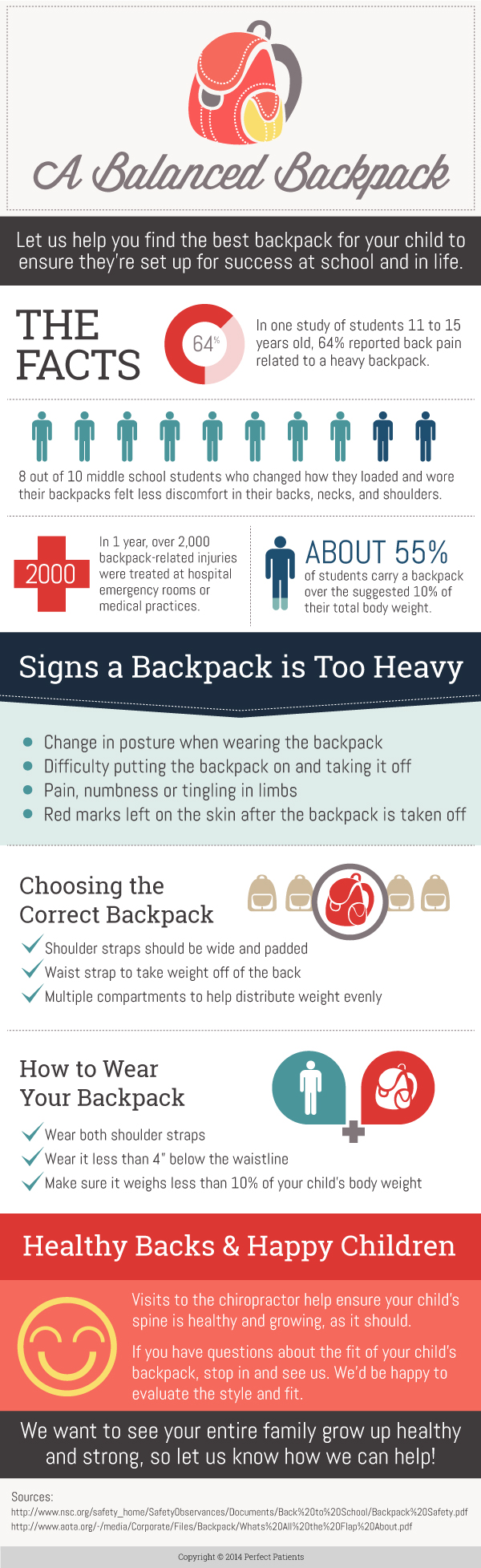 a-balanced-backpack-infographic